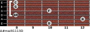A#maj9/11/13/D for guitar on frets 10, 12, 8, 10, 8, 8