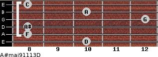 A#maj9/11/13/D for guitar on frets 10, 8, 8, 12, 10, 8