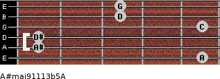 A#maj9/11/13b5/A for guitar on frets 5, 1, 1, 5, 3, 3