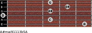 A#maj9/11/13b5/A for guitar on frets 5, 3, 0, 3, 4, 3