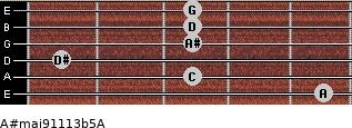 A#maj9/11/13b5/A for guitar on frets 5, 3, 1, 3, 3, 3