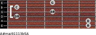 A#maj9/11/13b5/A for guitar on frets 5, 5, 1, 3, 1, 3