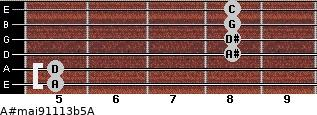 A#maj9/11/13b5/A for guitar on frets 5, 5, 8, 8, 8, 8