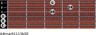 A#maj9/11/13b5/E for guitar on frets 0, 0, 0, 3, 4, 3