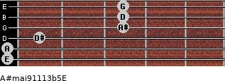 A#maj9/11/13b5/E for guitar on frets 0, 0, 1, 3, 3, 3