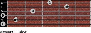A#maj9/11/13b5/E for guitar on frets 0, 1, 0, 2, 4, 3