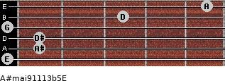 A#maj9/11/13b5/E for guitar on frets 0, 1, 1, 0, 3, 5