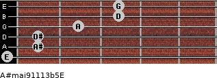 A#maj9/11/13b5/E for guitar on frets 0, 1, 1, 2, 3, 3