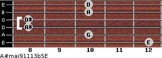 A#maj9/11/13b5/E for guitar on frets 12, 10, 8, 8, 10, 10