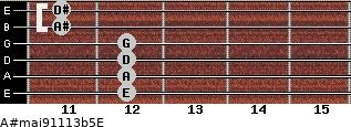 A#maj9/11/13b5/E for guitar on frets 12, 12, 12, 12, 11, 11