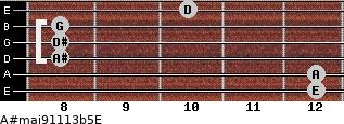 A#maj9/11/13b5/E for guitar on frets 12, 12, 8, 8, 8, 10