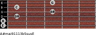 A#maj9/11/13b5sus/E for guitar on frets 0, 0, 1, 3, 1, 3