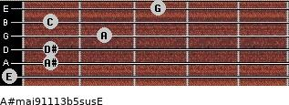 A#maj9/11/13b5sus/E for guitar on frets 0, 1, 1, 2, 1, 3