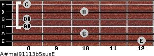 A#maj9/11/13b5sus/E for guitar on frets 12, 10, 8, 8, 10, 8
