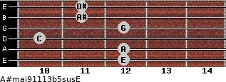 A#maj9/11/13b5sus/E for guitar on frets 12, 12, 10, 12, 11, 11
