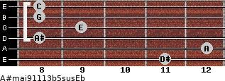 A#maj9/11/13b5sus/Eb for guitar on frets 11, 12, 8, 9, 8, 8