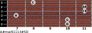 A#maj9/11/13#5/D for guitar on frets 10, 10, 7, 11, 11, 8
