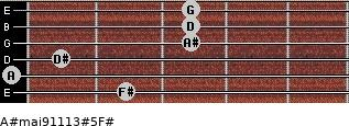 A#maj9/11/13#5/F# for guitar on frets 2, 0, 1, 3, 3, 3