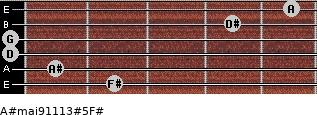 A#maj9/11/13#5/F# for guitar on frets 2, 1, 0, 0, 4, 5