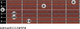 A#maj9/11/13#5/F# for guitar on frets 2, 1, 1, 0, 3, 5