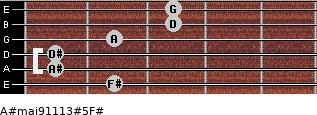 A#maj9/11/13#5/F# for guitar on frets 2, 1, 1, 2, 3, 3
