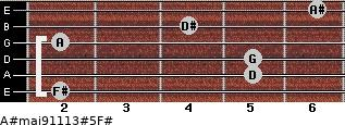 A#maj9/11/13#5/F# for guitar on frets 2, 5, 5, 2, 4, 6