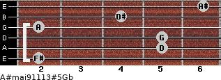 A#maj9/11/13#5/Gb for guitar on frets 2, 5, 5, 2, 4, 6
