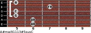 A#maj9/11/13#5sus/C for guitar on frets 6, 6, 5, 5, 7, 5