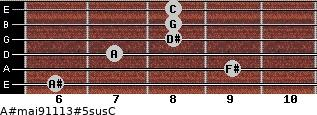 A#maj9/11/13#5sus/C for guitar on frets 6, 9, 7, 8, 8, 8