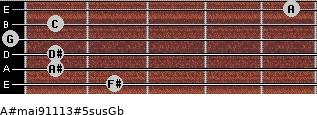 A#maj9/11/13#5sus/Gb for guitar on frets 2, 1, 1, 0, 1, 5