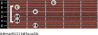 A#maj9/11/13#5sus/Gb for guitar on frets 2, 1, 1, 2, 1, 3