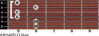 A#maj9/11/13sus for guitar on frets 6, 6, 5, 5, 6, 5