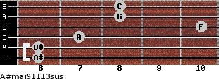A#maj9/11/13sus for guitar on frets 6, 6, 7, 10, 8, 8