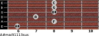 A#maj9/11/13sus for guitar on frets 6, 8, 7, 8, 8, 8