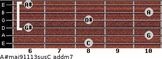 A#maj9/11/13sus/C add(m7) guitar chord