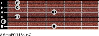A#maj9/11/13sus/G for guitar on frets 3, 0, 1, 3, 1, 1