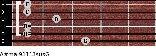 A#maj9/11/13sus/G for guitar on frets 3, 1, 1, 2, 1, 1