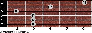 A#maj9/11/13sus/G for guitar on frets 3, 3, 3, 2, 4, 6