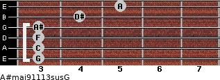 A#maj9/11/13sus/G for guitar on frets 3, 3, 3, 3, 4, 5
