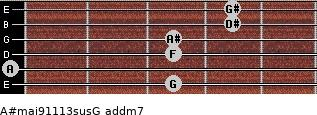 A#maj9/11/13sus/G add(m7) guitar chord