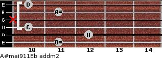 A#maj9/11/Eb add(m2) guitar chord
