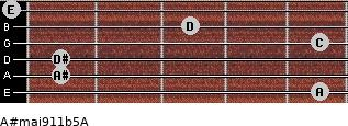 A#maj9/11b5/A for guitar on frets 5, 1, 1, 5, 3, 0
