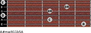 A#maj9/11b5/A for guitar on frets 5, 3, 0, 3, 4, 0