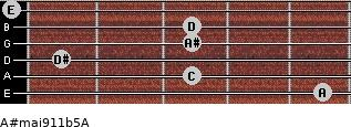 A#maj9/11b5/A for guitar on frets 5, 3, 1, 3, 3, 0