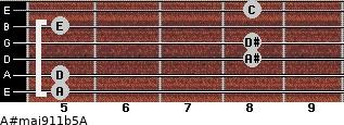 A#maj9/11b5/A for guitar on frets 5, 5, 8, 8, 5, 8