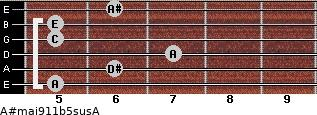 A#maj9/11b5sus/A for guitar on frets 5, 6, 7, 5, 5, 6