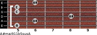 A#maj9/11b5sus/A for guitar on frets 5, 6, 8, 5, 5, 6