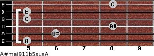 A#maj9/11b5sus/A for guitar on frets 5, 6, 8, 5, 5, 8