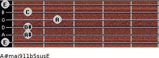 A#maj9/11b5sus/E for guitar on frets 0, 1, 1, 2, 1, 0