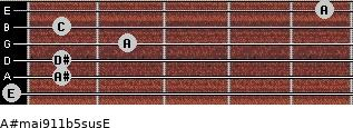 A#maj9/11b5sus/E for guitar on frets 0, 1, 1, 2, 1, 5